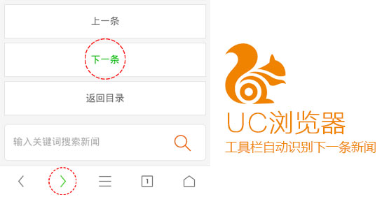 兼容UC浏览器